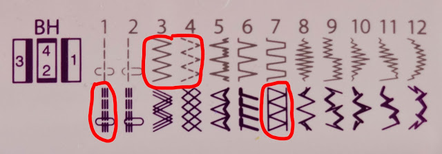 puntadas para coser tela de punto