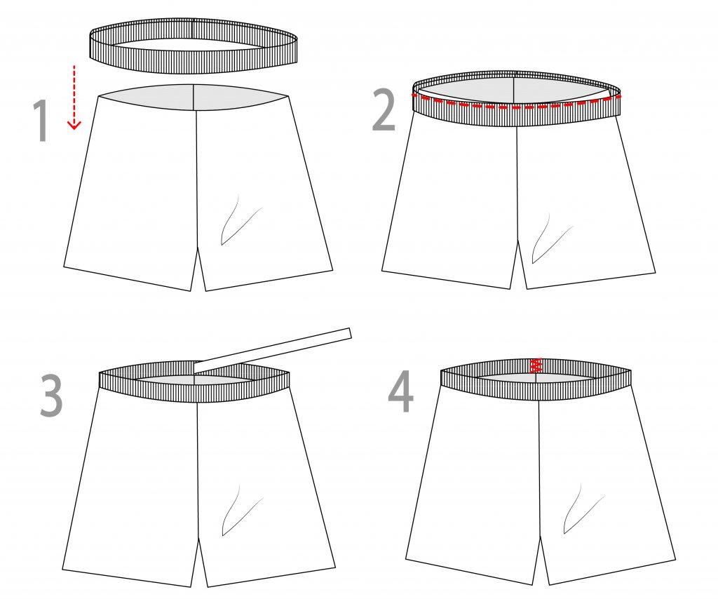 cómo coser elásticos dentro de puños