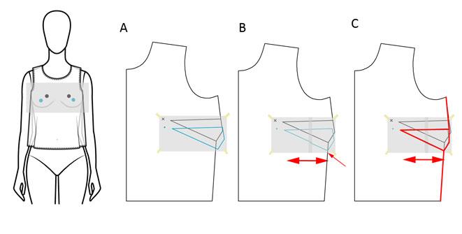 mover pinza de pecho